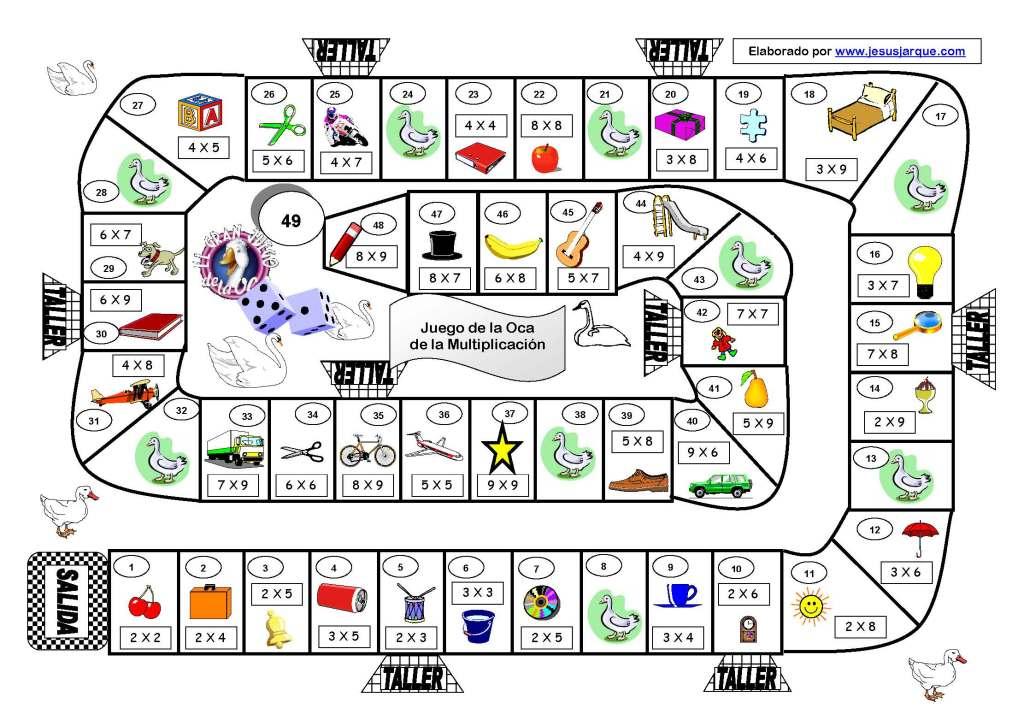 Tablas de multiplicar y conjuntos  ConCierta Ciencia
