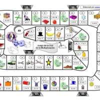 Tablas de multiplicar y conjuntos